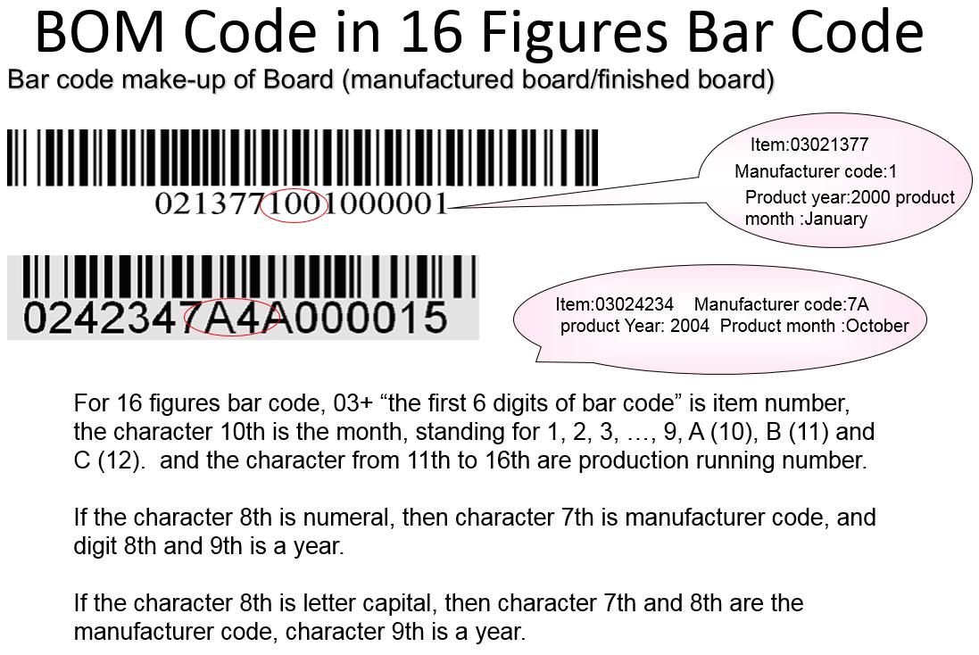 Расшифровка серийных номеров оборудования Huawei-2657751-1