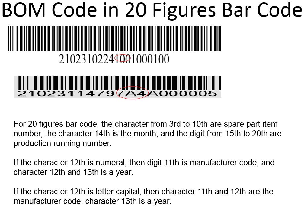 Расшифровка серийных номеров оборудования Huawei-2657751-2