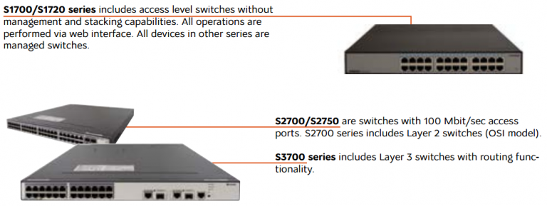 Huawei fixed switches of Huawei Campus Switch family Overview-2335823-1