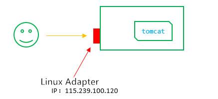 102404gfmexr1i4u4fkz1k.jpg? Linux1.jpg