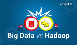 hadoop vs Big data