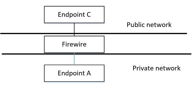 Introduction à SNP_02