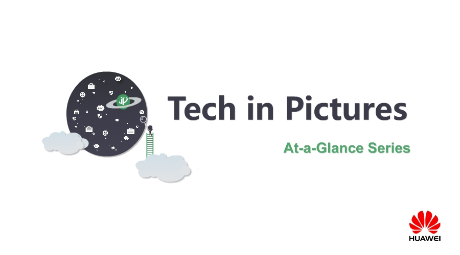 Tech in Pictures – At-a-Glance Series