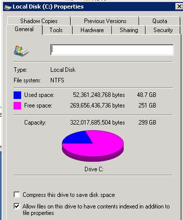 Local Disk used space