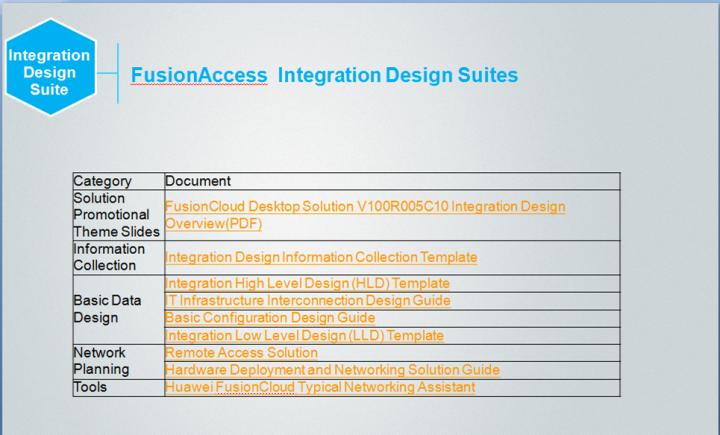 [FusionCloud Serviceability Achievemets] Édition 03 - Intégration FusionAccess Desig-1320441-2