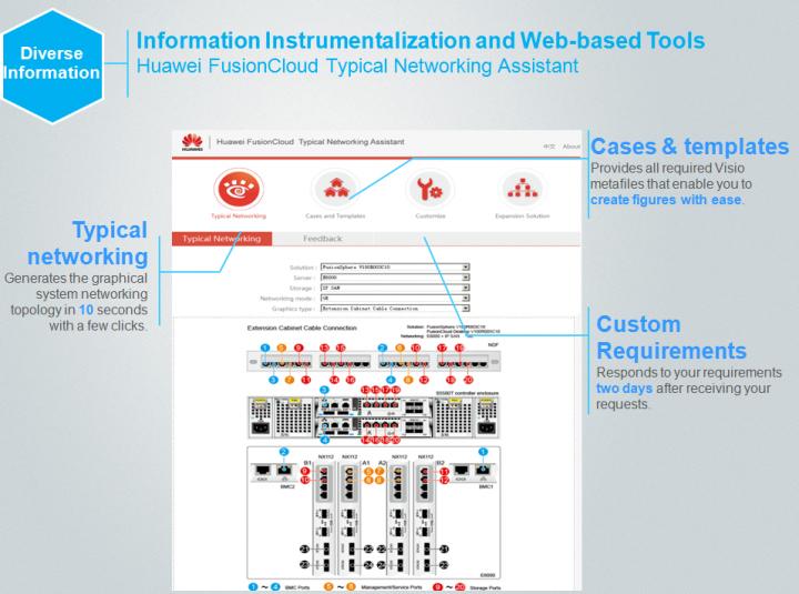 [FusionCloud Serviceability Achievemets] Édition 03 - Intégration de FusionAccess Desig-1320441-3