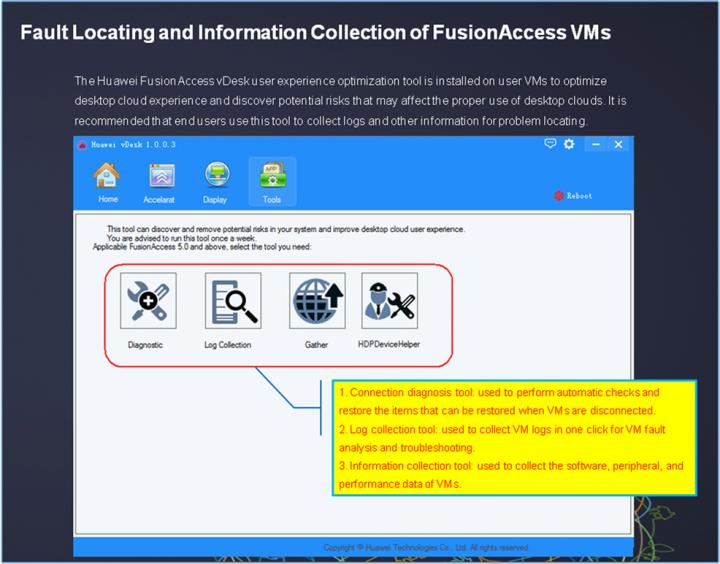 [Réalisations de maintenance FusionCloud - Numéro 17 - Dépannage de FusionAccess-1336025-3