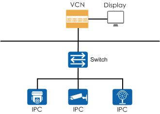 VCN500 - Application scenarios - Image 1