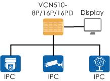VCN500 - Application scenarios - Image 2