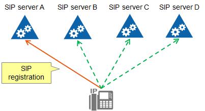 EC - Terminal Reliability - Image 1