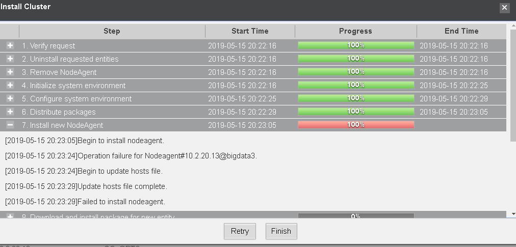 C80SPC200安装出错-2937127-1