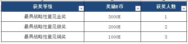 【华为企业技术支持网站】提意见   赢大奖,手机8X Max 和京东卡等你来拿!-2981545-2