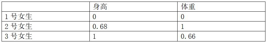 【征文大赛投稿】+人类与机器学习+2020.02.13-3220908-3