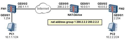 how the NAT works in IPSecVPN on the usg firewall PART2
